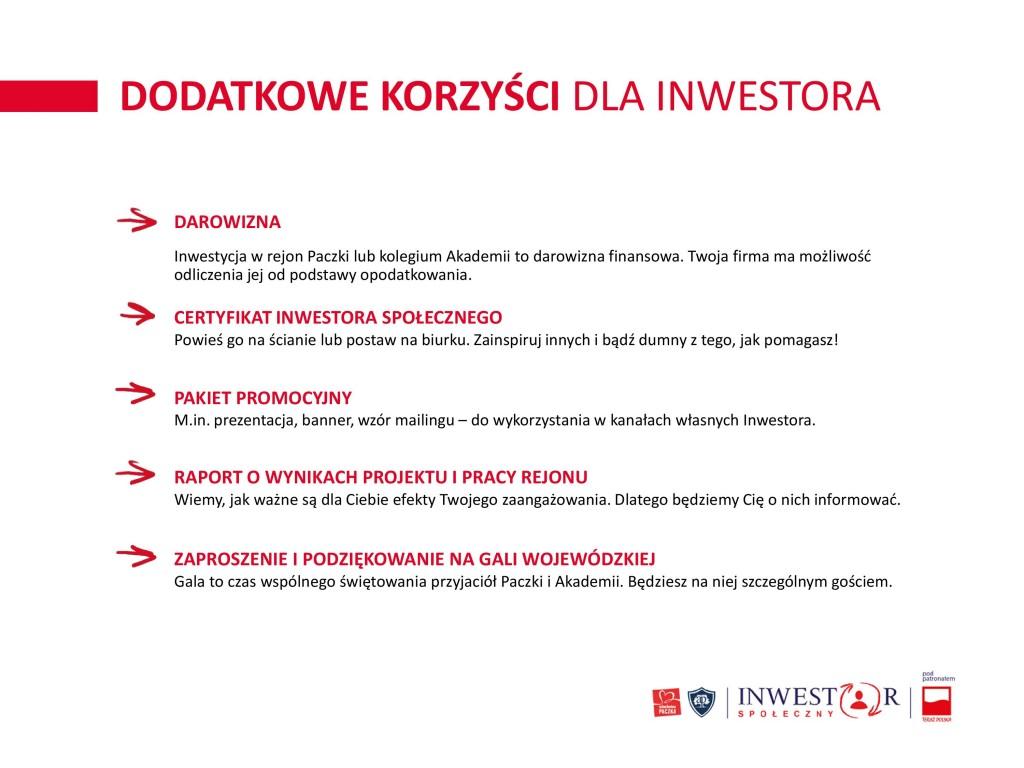 Inwestor spoleczny - Akademia Przyszlosci-page-012